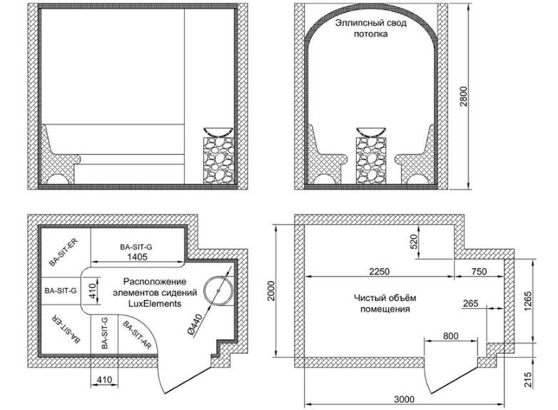как выбрать помещение под строительство хамам