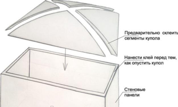 как установить купол в турецкой бане? фото